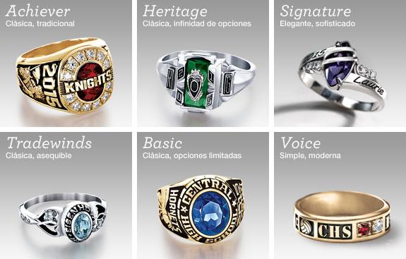 Opciones para su anillo